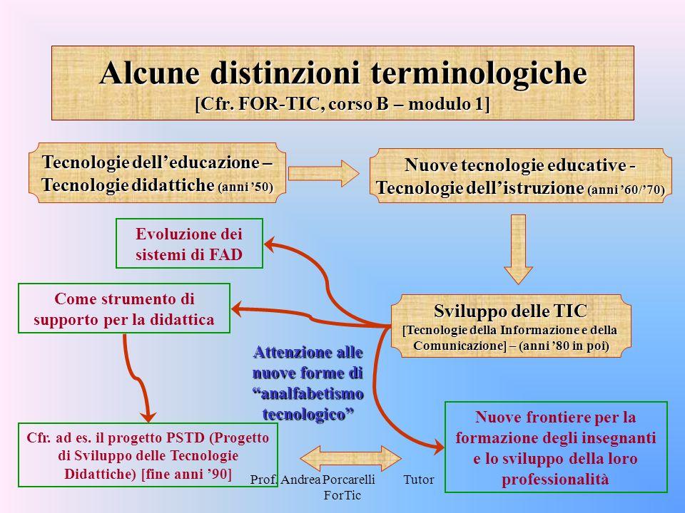 Alcune distinzioni terminologiche [Cfr. FOR-TIC, corso B – modulo 1]